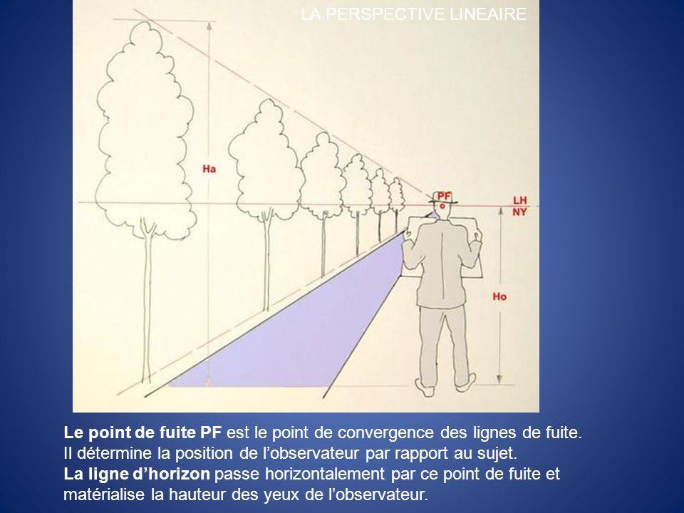 LA PERSPECTIVE LINEAIRE Le point de fuite PF est le point de convergence des lignes de fuite. Il détermine la position de lobservateur par rapport au