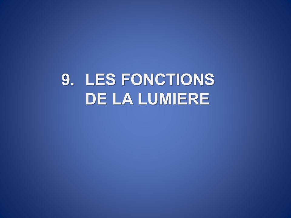 9.LES FONCTIONS DE LA LUMIERE