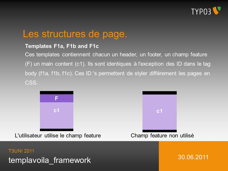 templavoila_framework Les structures de page. T3UNI 2011 30.06.2011 Templates F1a, F1b and F1c Ces templates contiennent chacun un header, un footer,