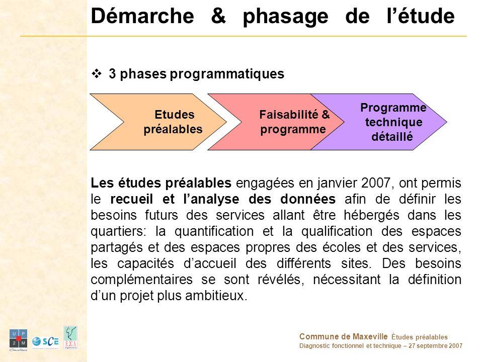 Commune de Maxeville Études préalables Diagnostic fonctionnel et technique – 27 septembre 2007 Démarche & phasage de létude 3 phases programmatiques E