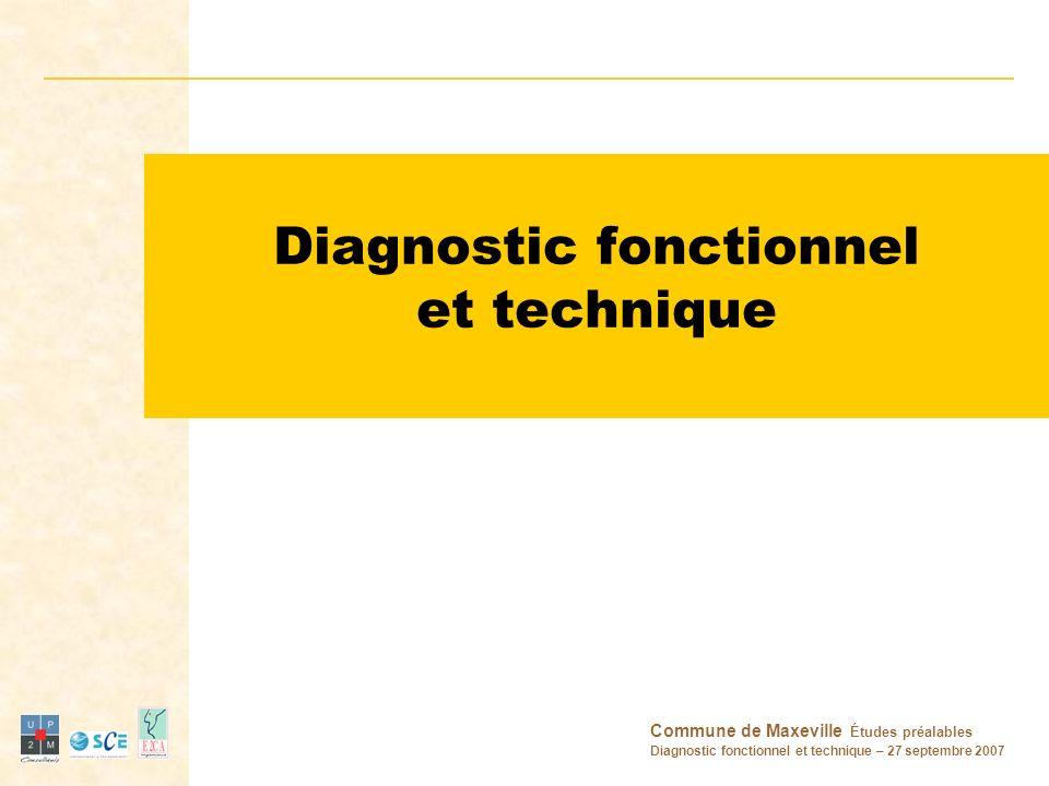Commune de Maxeville Études préalables Diagnostic fonctionnel et technique – 27 septembre 2007 Diagnostic fonctionnel et technique