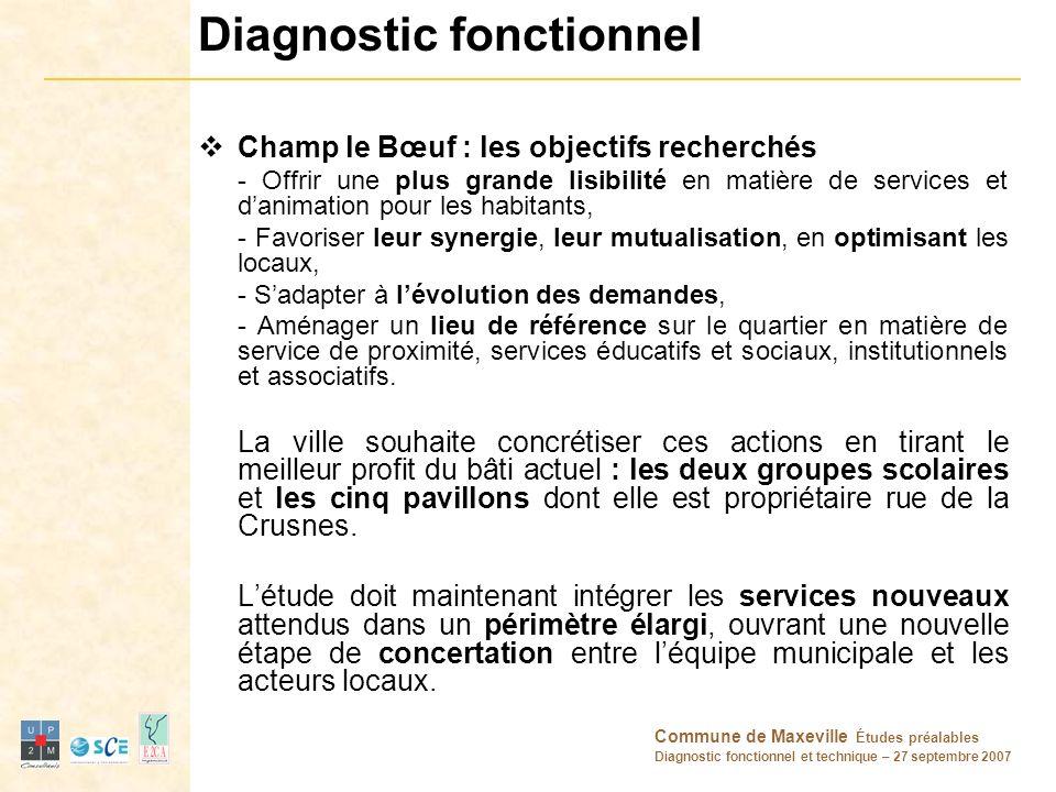 Commune de Maxeville Études préalables Diagnostic fonctionnel et technique – 27 septembre 2007 Diagnostic fonctionnel Champ le Bœuf : les objectifs re