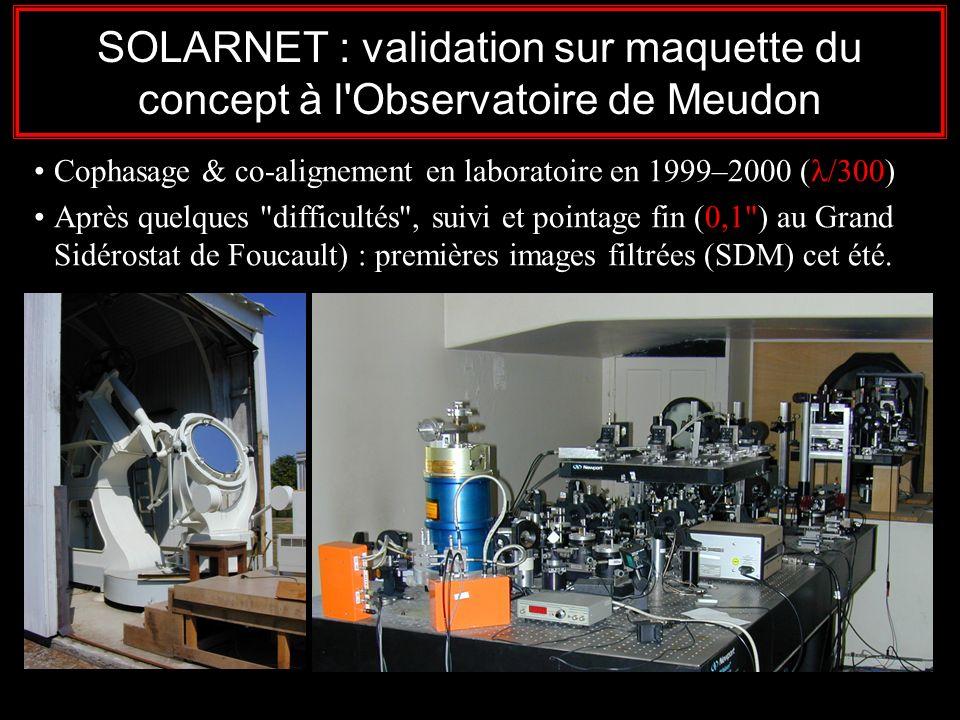 SOLARNET : validation sur maquette du concept à l Observatoire de Meudon Cophasage & co-alignement en laboratoire en 1999–2000 ( /300) Après quelques difficultés , suivi et pointage fin (0,1 ) au Grand Sidérostat de Foucault) : premières images filtrées (SDM) cet été.