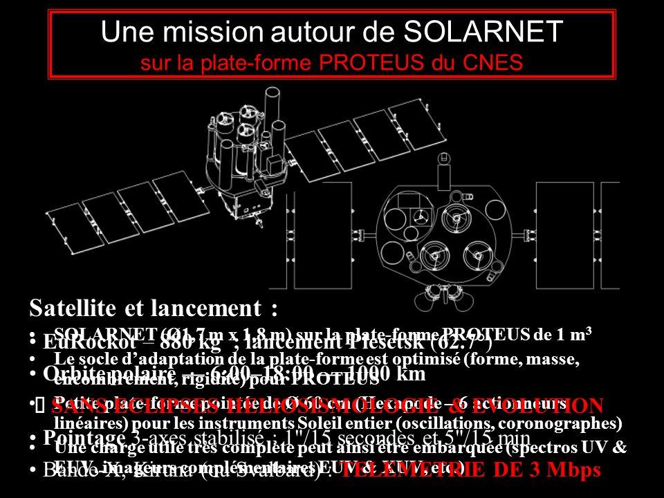 Une mission autour de SOLARNET sur la plate-forme PROTEUS du CNES SOLARNET (Ø1,7 m x 1,8 m) sur la plate-forme PROTEUS de 1 m 3 Le socle dadaptation de la plate-forme est optimisé (forme, masse, encombrement, rigidité) pour PROTEUS Petite plate-forme pointée de Ø 60 cm (Hexapode – 6 actionneurs linéaires) pour les instruments Soleil entier (oscillations, coronographes) Une charge utile très complète peut ainsi être embarquée (spectros UV & EUV, imageurs complémentaires EUV & XUV, etc.) Satellite et lancement : EuRockot – 880 kg ; lancement Plesetsk (62.7°) Orbite polaire 6:00–18:00 1000 km ê SANS ECLIPSES HELIOSISMOLOGIE & EVOLUTION Pointage 3-axes stabilisé : 1 /15 secondes et 5 /15 min Bande-X, Kiruna (ou Svalbard) : TELEMETRIE DE 3 Mbps