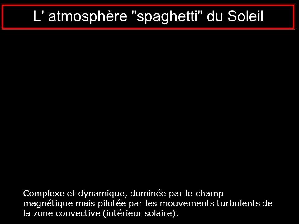 L atmosphère spaghetti du Soleil Complexe et dynamique, dominée par le champ magnétique mais pilotée par les mouvements turbulents de la zone convective (intérieur solaire).