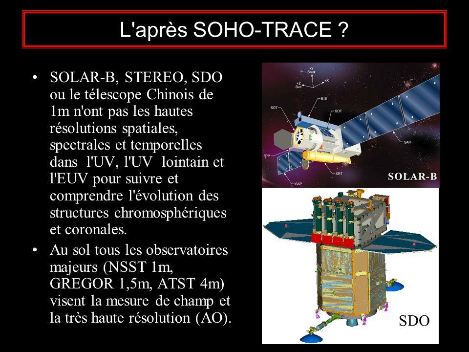 L après SOHO-TRACE .