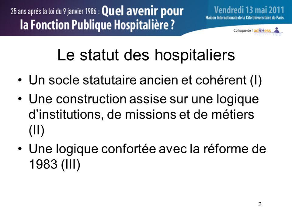 2 Le statut des hospitaliers Un socle statutaire ancien et cohérent (I) Une construction assise sur une logique dinstitutions, de missions et de métiers (II) Une logique confortée avec la réforme de 1983 (III)