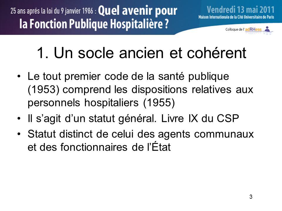 3 1. Un socle ancien et cohérent Le tout premier code de la santé publique (1953) comprend les dispositions relatives aux personnels hospitaliers (195
