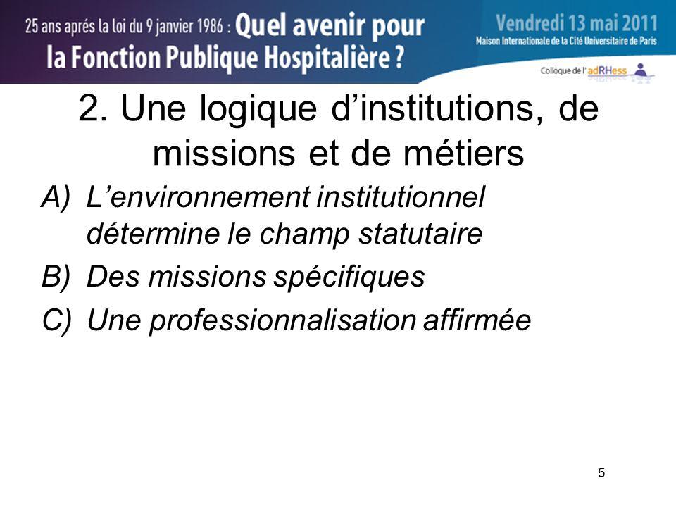 5 2. Une logique dinstitutions, de missions et de métiers A)Lenvironnement institutionnel détermine le champ statutaire B)Des missions spécifiques C)U