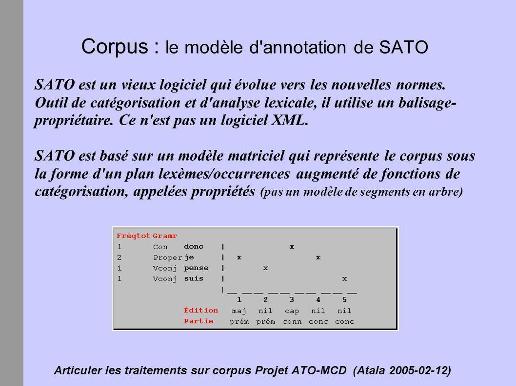 Articuler les traitements sur corpus Projet ATO-MCD (Atala 2005-02-12) Corpus : le modèle d'annotation de SATO SATO est un vieux logiciel qui évolue v