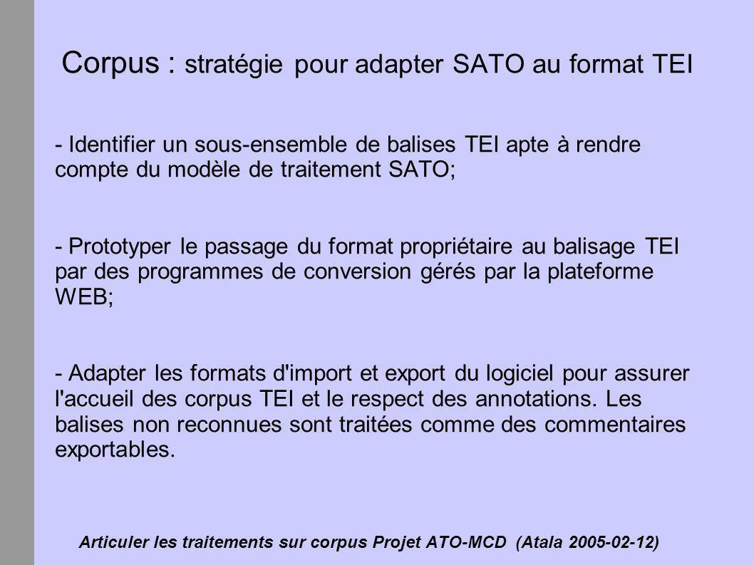 Articuler les traitements sur corpus Projet ATO-MCD (Atala 2005-02-12) Corpus : stratégie pour adapter SATO au format TEI - Identifier un sous-ensembl