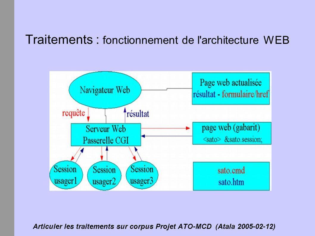 Articuler les traitements sur corpus Projet ATO-MCD (Atala 2005-02-12) Traitements : avantages de l architecture WEB - Séparation de l interface et du traitement des données; - Familiarité des utilisateurs avec la navigation WEB; - Accessibilité de la programmation des interfaces écrite en HTML ( gestion du bureau WEB, contrôle des traitements par formulaires et instructions de traitement dans les gabarits, documentation et tutoriels); - Intégration simple de modules de traitement (par fichiers de commandes et filtres de conversion des formats -- programmes Perl par ex.); - Possibilité de déployer l architecture sur un PC, un serveur ou un réseau de serveurs.