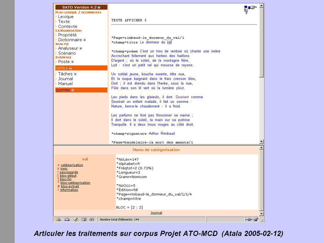 Articuler les traitements sur corpus Projet ATO-MCD (Atala 2005-02-12) Traitements : illustration de l'interface WEB?