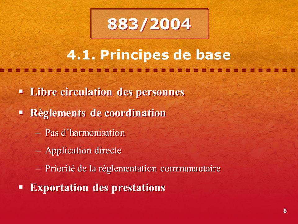 8 Libre circulation des personnes Règlements de coordination –Pas dharmonisation –Application directe –Priorité de la réglementation communautaire Exportation des prestations Libre circulation des personnes Règlements de coordination –Pas dharmonisation –Application directe –Priorité de la réglementation communautaire Exportation des prestations 883/2004 4.1.