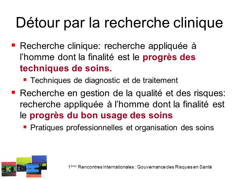 1 ères Rencontres Internationales : Gouvernance des Risques en Santé Détour par la recherche clinique Recherche clinique: recherche appliquée à lhomme dont la finalité est le progrès des techniques de soins.