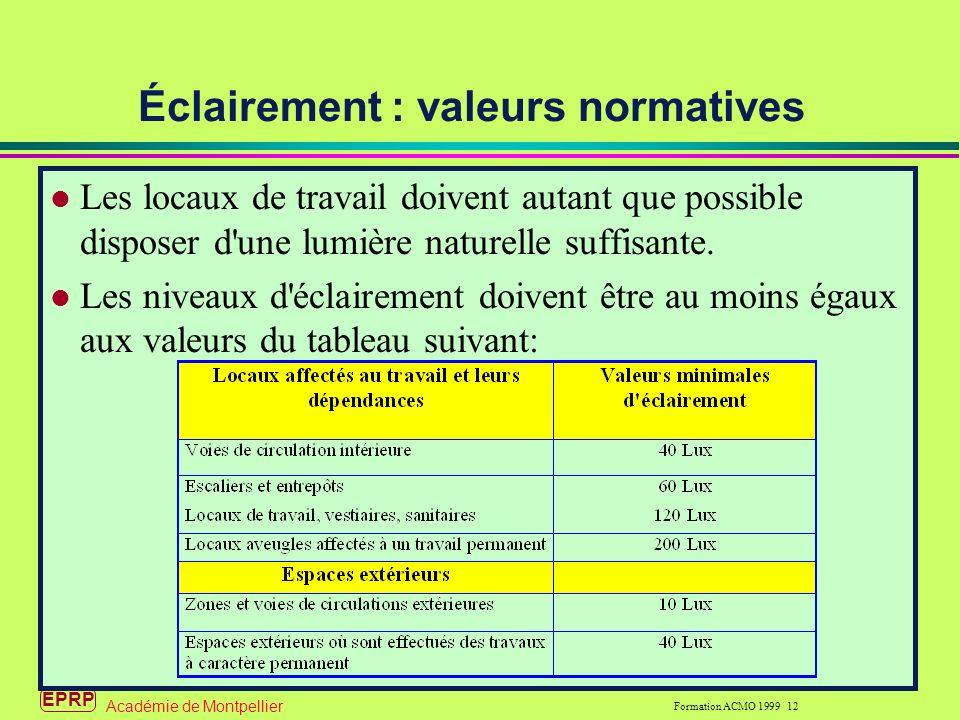 EPRP Formation ACMO 1999 12 Académie de Montpellier Les locaux de travail doivent autant que possible disposer d une lumière naturelle suffisante.