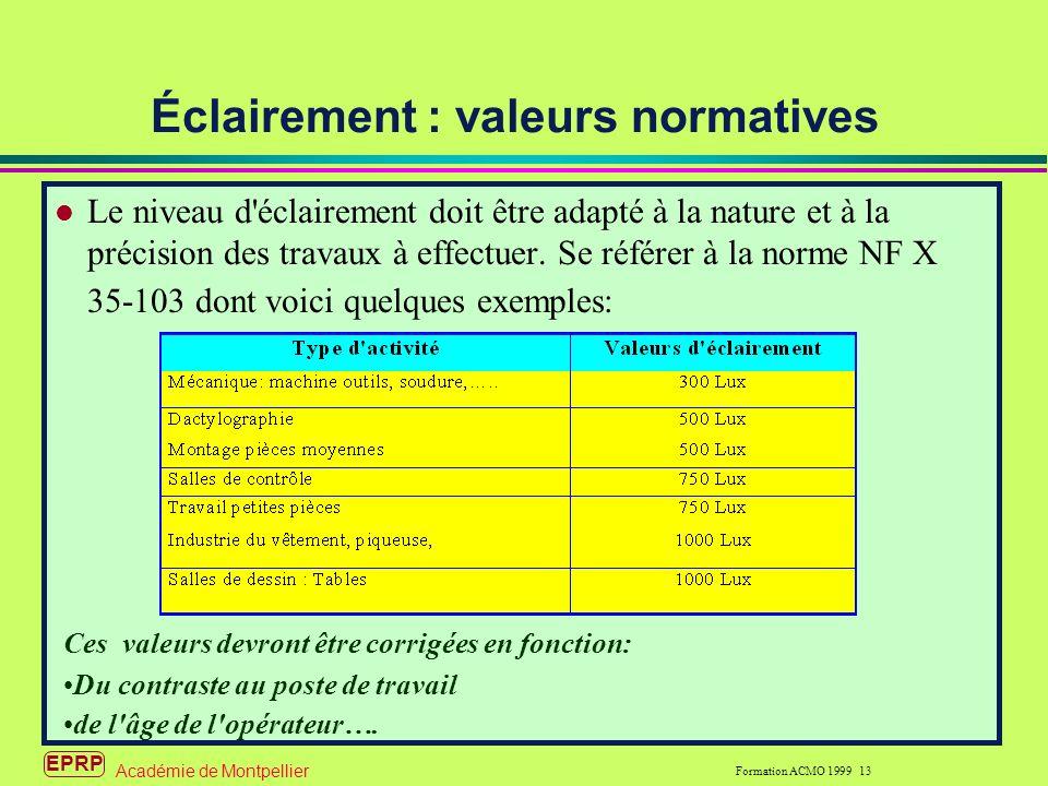 EPRP Formation ACMO 1999 13 Académie de Montpellier Le niveau d éclairement doit être adapté à la nature et à la précision des travaux à effectuer.
