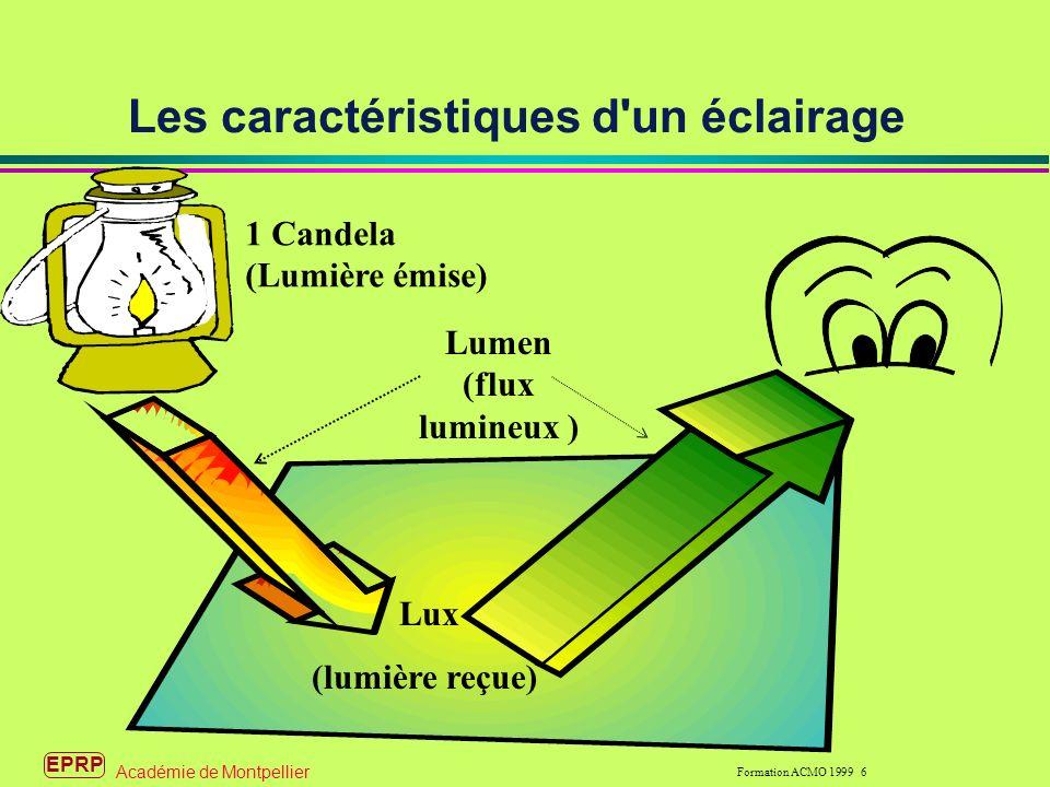 EPRP Formation ACMO 1999 6 Académie de Montpellier Les caractéristiques d un éclairage 1 Candela (Lumière émise) Lux (lumière reçue) Lumen (flux lumineux )