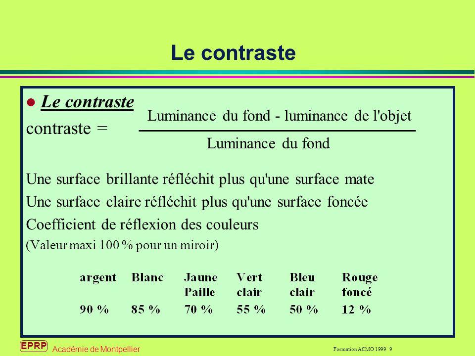 EPRP Formation ACMO 1999 9 Académie de Montpellier Le contraste contraste = Une surface brillante réfléchit plus qu une surface mate Une surface claire réfléchit plus qu une surface foncée Coefficient de réflexion des couleurs (Valeur maxi 100 % pour un miroir) Le contraste Luminance du fond Luminance du fond - luminance de l objet