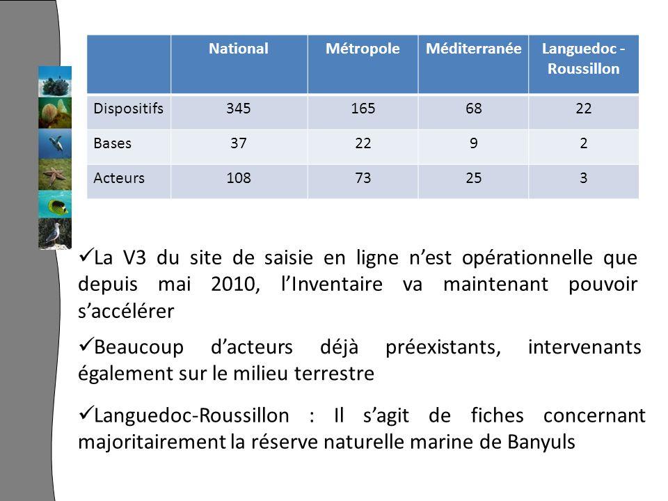 NationalMétropoleMéditerranéeLanguedoc - Roussillon Dispositifs3451656822 Bases372292 Acteurs10873253 Languedoc-Roussillon : Il sagit de fiches concernant majoritairement la réserve naturelle marine de Banyuls La V3 du site de saisie en ligne nest opérationnelle que depuis mai 2010, lInventaire va maintenant pouvoir saccélérer Beaucoup dacteurs déjà préexistants, intervenants également sur le milieu terrestre