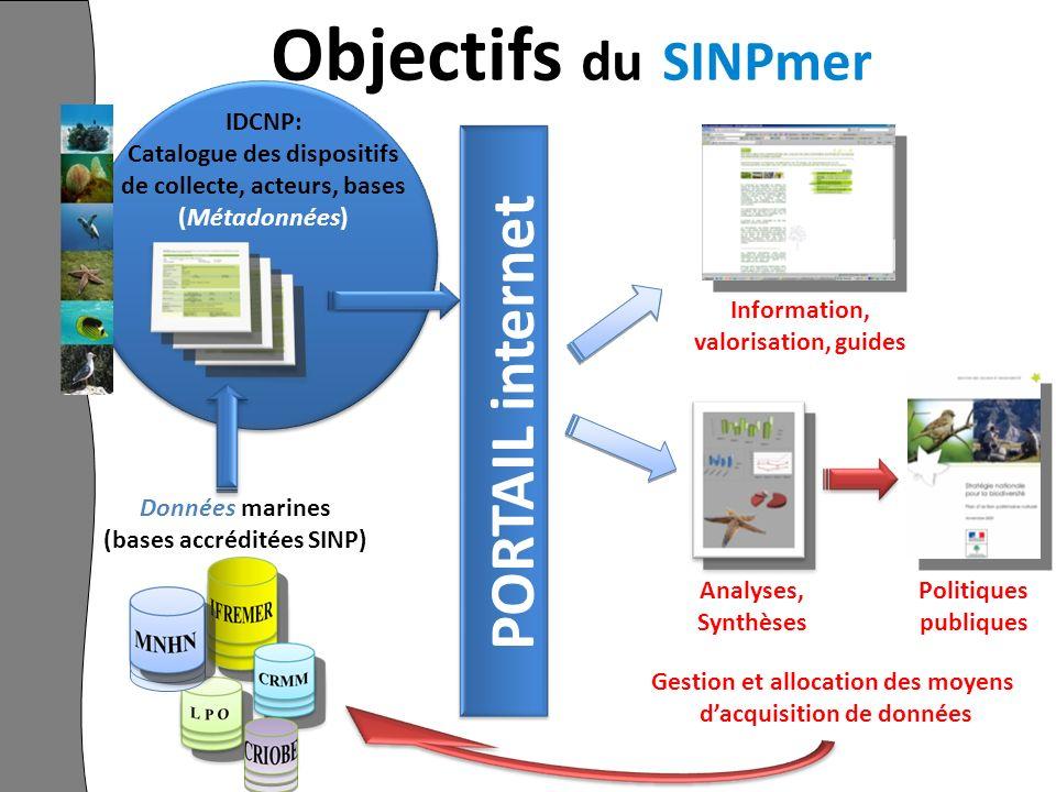 Objectifs du SINPmer IDCNP: Catalogue des dispositifs de collecte, acteurs, bases (Métadonnées) Analyses, Synthèses Information, valorisation, guides