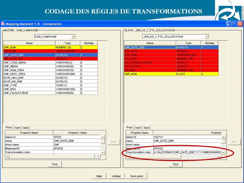 13 CODAGE DES RÈGLES DE TRANSFORMATIONS