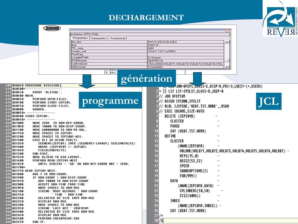 15 DECHARGEMENT génération programme JCL