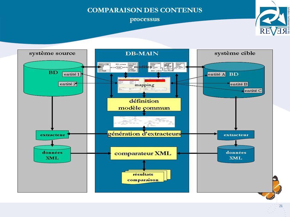 21 COMPARAISON DES CONTENUS processus