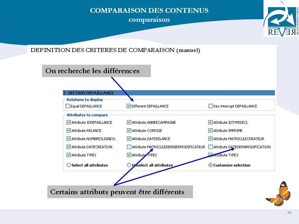 24 COMPARAISON DES CONTENUS comparaison