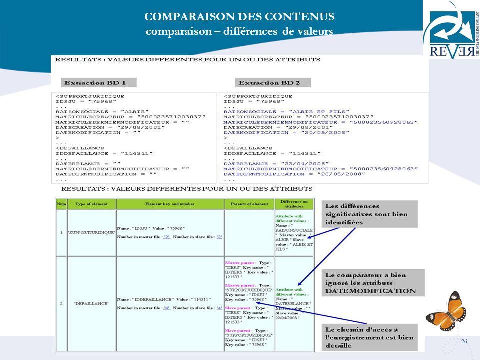 26 COMPARAISON DES CONTENUS comparaison – différences de valeurs