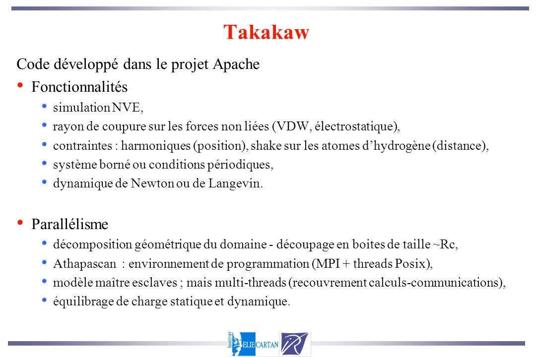 Takakaw Code développé dans le projet Apache Fonctionnalités simulation NVE, rayon de coupure sur les forces non liées (VDW, électrostatique), contrai
