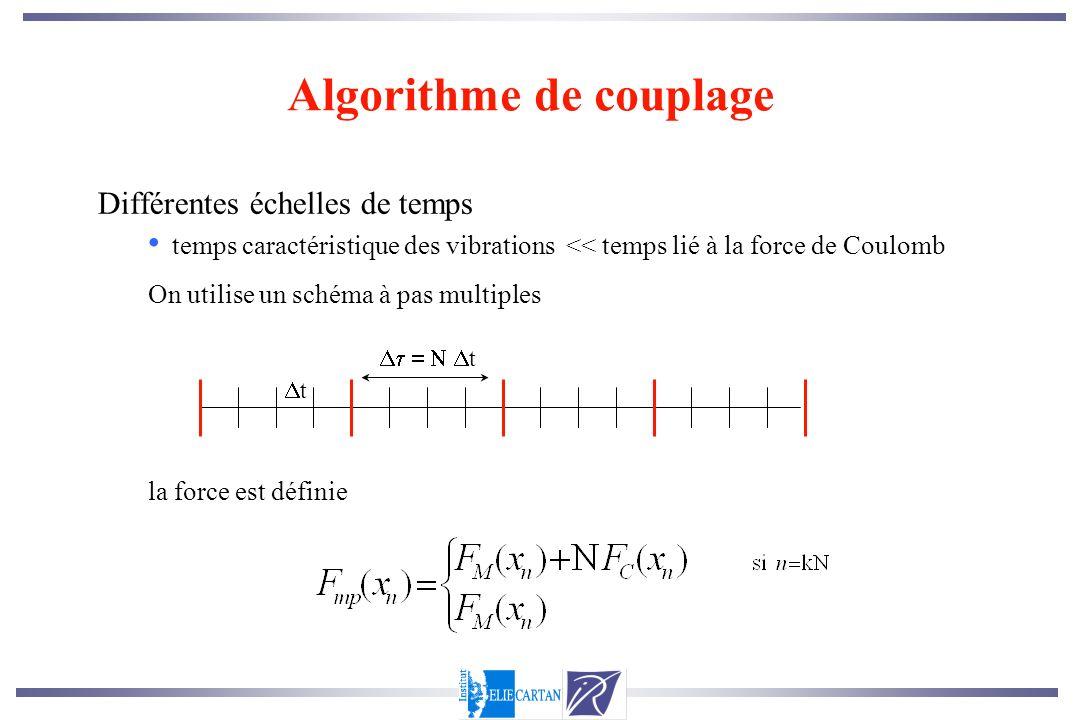 Différentes échelles de temps temps caractéristique des vibrations << temps lié à la force de Coulomb On utilise un schéma à pas multiples la force es