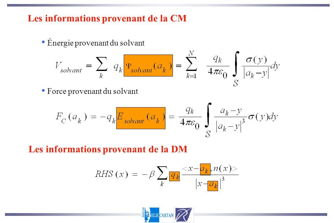 Les informations provenant de la CM Force provenant du solvant Les informations provenant de la DM Énergie provenant du solvant