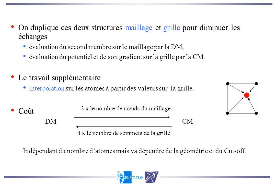 On duplique ces deux structures maillage et grille pour diminuer les échanges évaluation du second membre sur le maillage par la DM, évaluation du pot