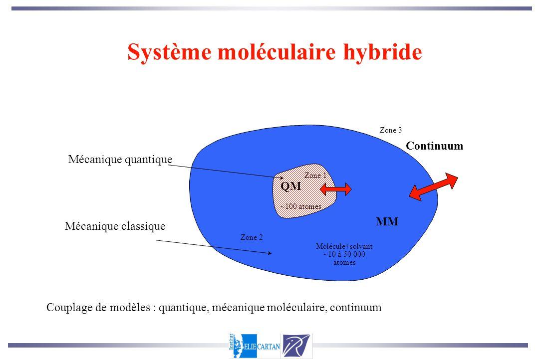 Système moléculaire hybride Zone 3 Continuum Zone 2 MM Molécule+solvant ~10 à 50 000 atomes Mécanique classique Zone 1 QM ~100 atomes Mécanique quanti