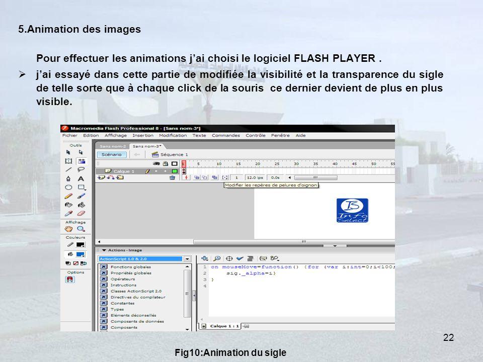 5.Animation des images Pour effectuer les animations jai choisi le logiciel FLASH PLAYER.