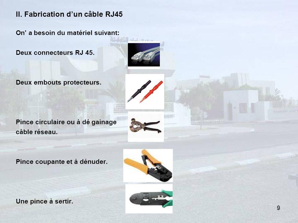 II.Fabrication dun câble RJ45 On a besoin du matériel suivant: Deux connecteurs RJ 45.