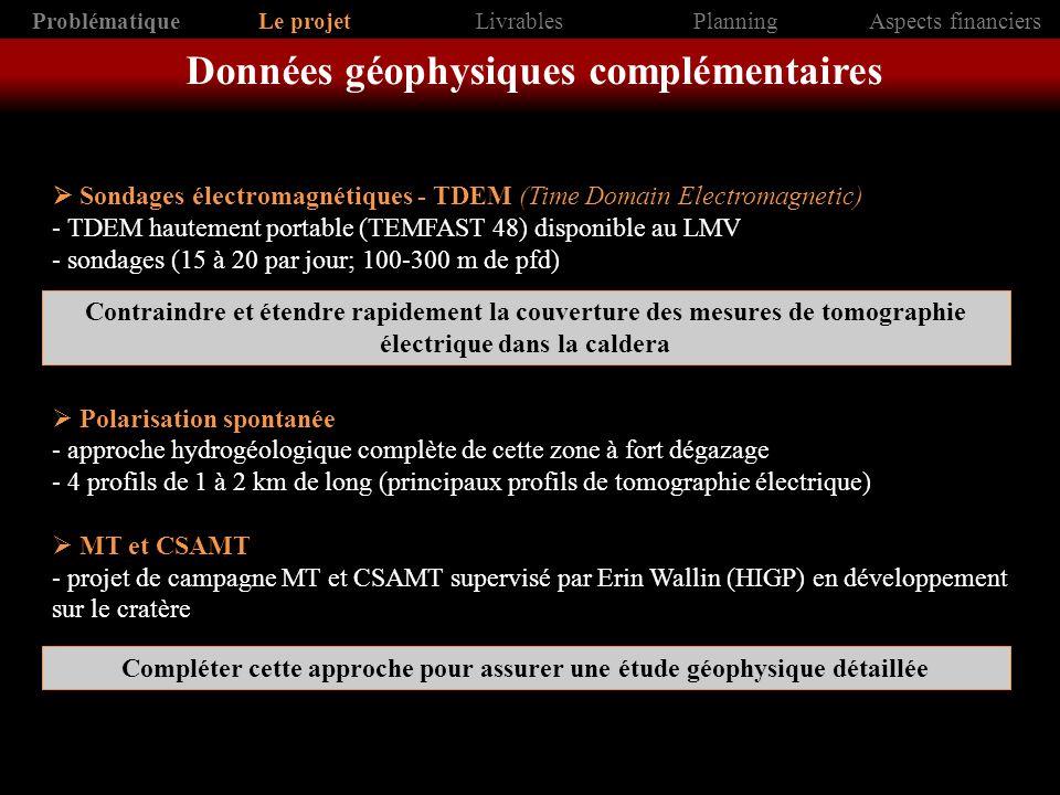 Sondages électromagnétiques - TDEM (Time Domain Electromagnetic) - TDEM hautement portable (TEMFAST 48) disponible au LMV - sondages (15 à 20 par jour