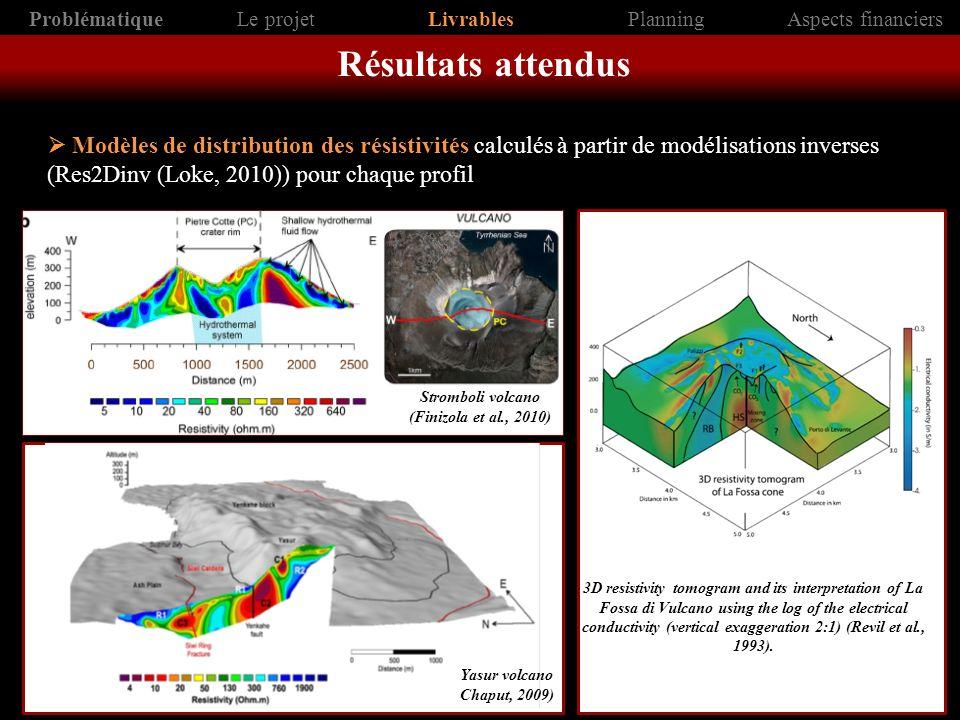 3D resistivity tomogram and its interpretation of La Fossa di Vulcano using the log of the electrical conductivity (vertical exaggeration 2:1) (Revil