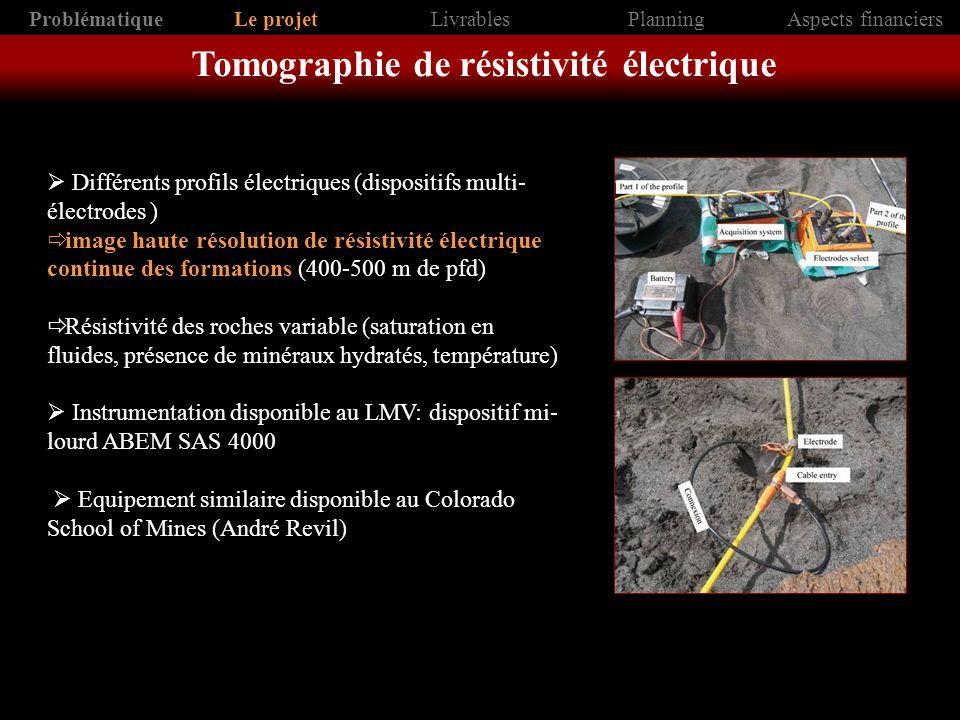 Différents profils électriques (dispositifs multi- électrodes ) image haute résolution de résistivité électrique continue des formations (400-500 m de