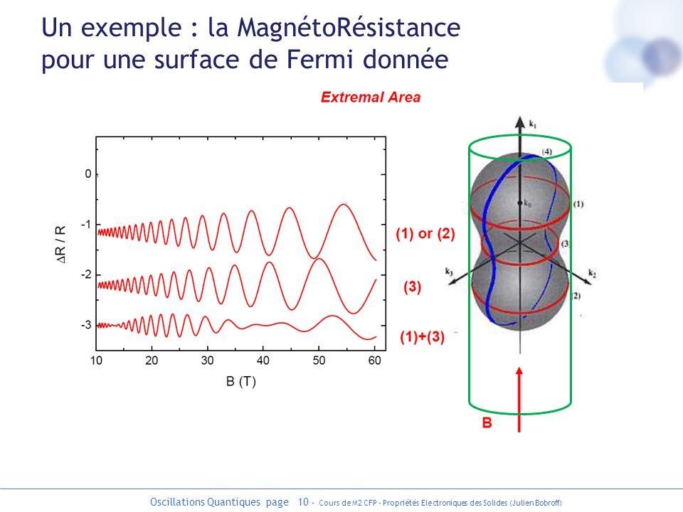 Oscillations Quantiques page 10 - Cours de M2 CFP - Propriétés Electroniques des Solides (Julien Bobroff) Un exemple : la MagnétoRésistance pour une s