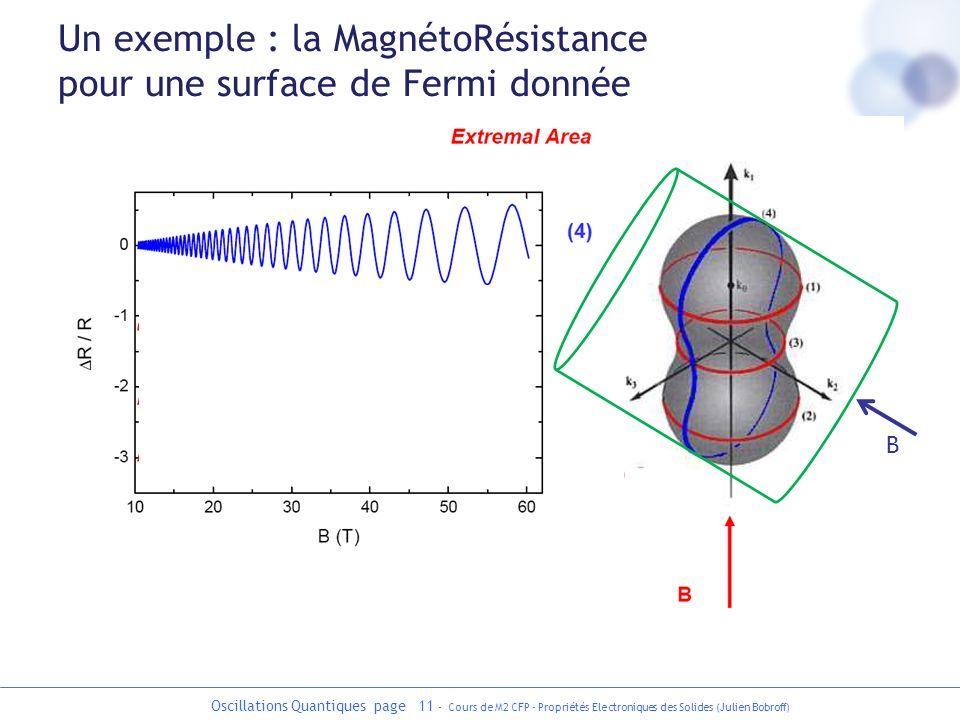 Oscillations Quantiques page 11 - Cours de M2 CFP - Propriétés Electroniques des Solides (Julien Bobroff) Un exemple : la MagnétoRésistance pour une s