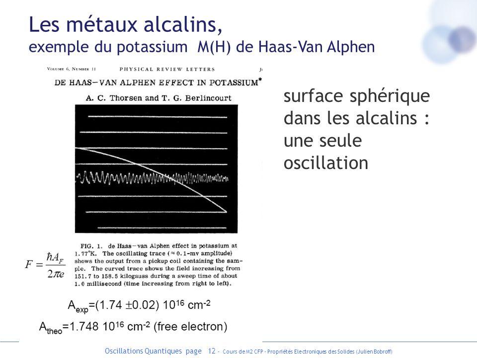 Oscillations Quantiques page 12 - Cours de M2 CFP - Propriétés Electroniques des Solides (Julien Bobroff) Les métaux alcalins, exemple du potassium M(