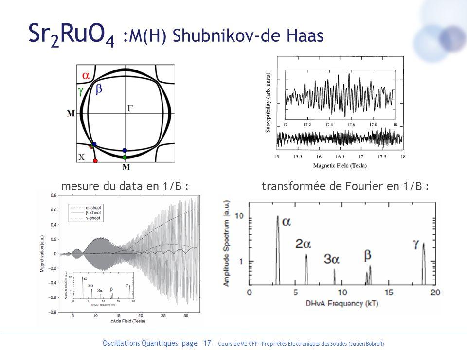 Oscillations Quantiques page 17 - Cours de M2 CFP - Propriétés Electroniques des Solides (Julien Bobroff) Sr 2 RuO 4 :M(H) Shubnikov-de Haas mesure du