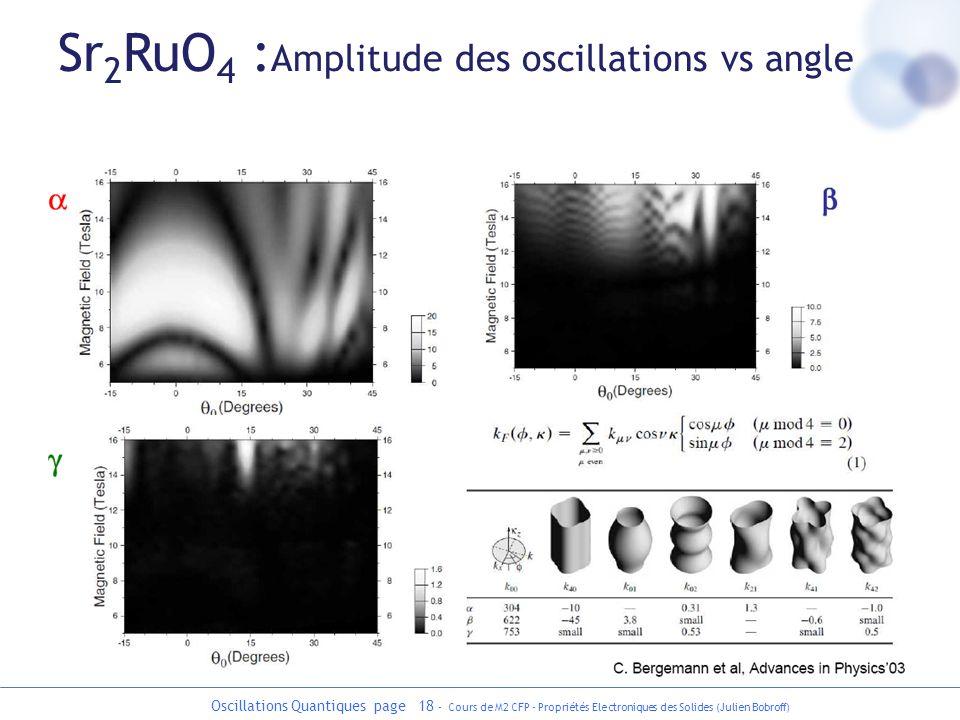 Oscillations Quantiques page 18 - Cours de M2 CFP - Propriétés Electroniques des Solides (Julien Bobroff) Sr 2 RuO 4 : Amplitude des oscillations vs a