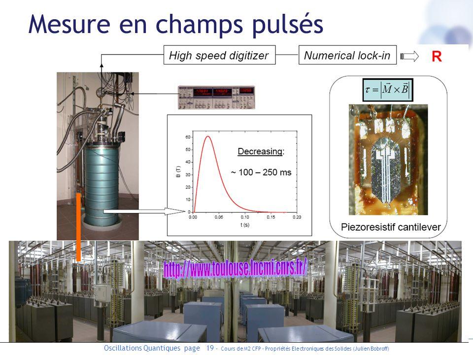 Oscillations Quantiques page 19 - Cours de M2 CFP - Propriétés Electroniques des Solides (Julien Bobroff) Mesure en champs pulsés