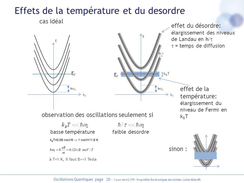 Oscillations Quantiques page 20 - Cours de M2 CFP - Propriétés Electroniques des Solides (Julien Bobroff) Effets de la température et du desordre kzkz