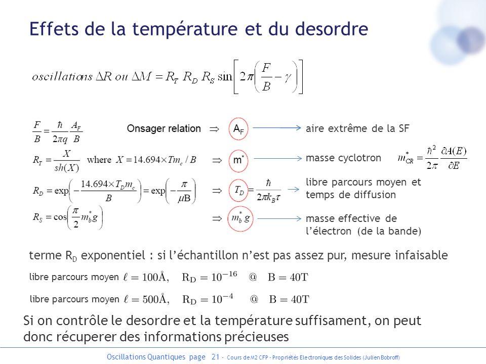 Oscillations Quantiques page 21 - Cours de M2 CFP - Propriétés Electroniques des Solides (Julien Bobroff) Effets de la température et du desordre aire