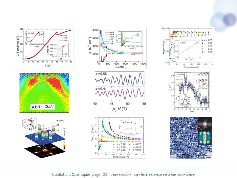 Oscillations Quantiques page 23 - Cours de M2 CFP - Propriétés Electroniques des Solides (Julien Bobroff)