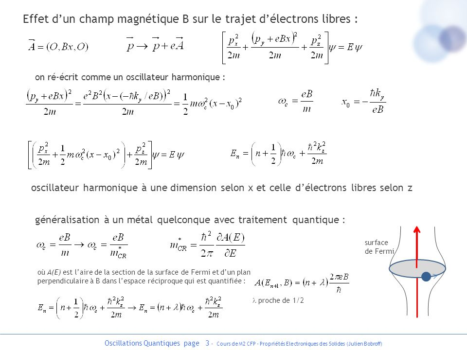 Oscillations Quantiques page 4 - Cours de M2 CFP - Propriétés Electroniques des Solides (Julien Bobroff) kxkx kyky surface de Fermi n=0 n=1 n=2 n=3 B kxkx kzkz n=0 n=1 n=2 B kyky sans champ B avec champ B tubes de Landau n=3 kzkz E EFEF kzkz E h c EFEF